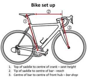 Quick bike set up