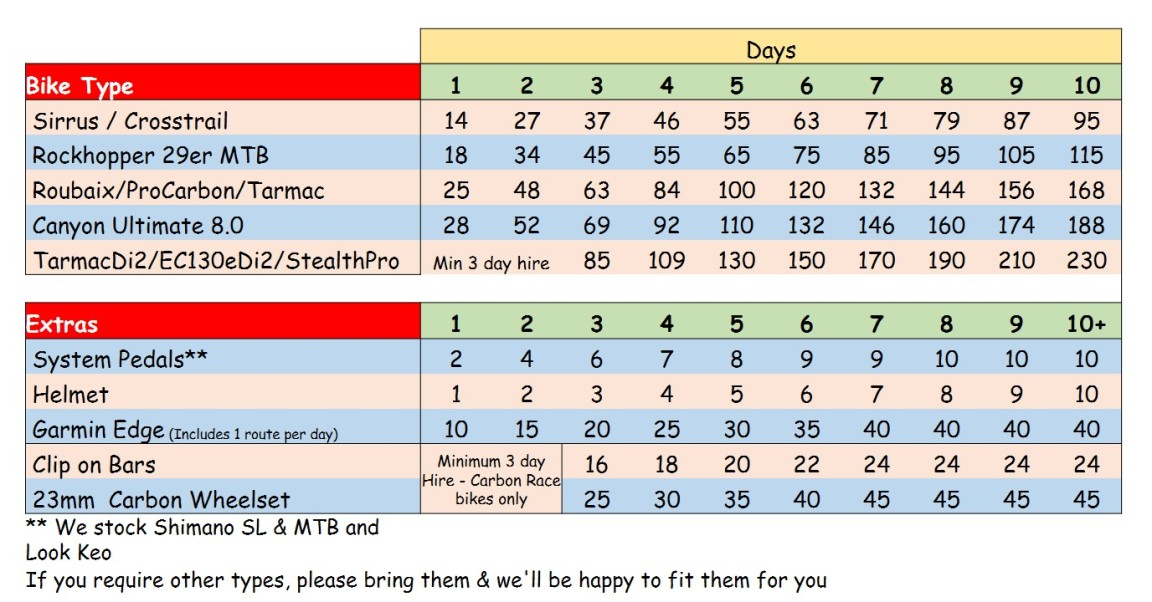 May 2018 pricing table